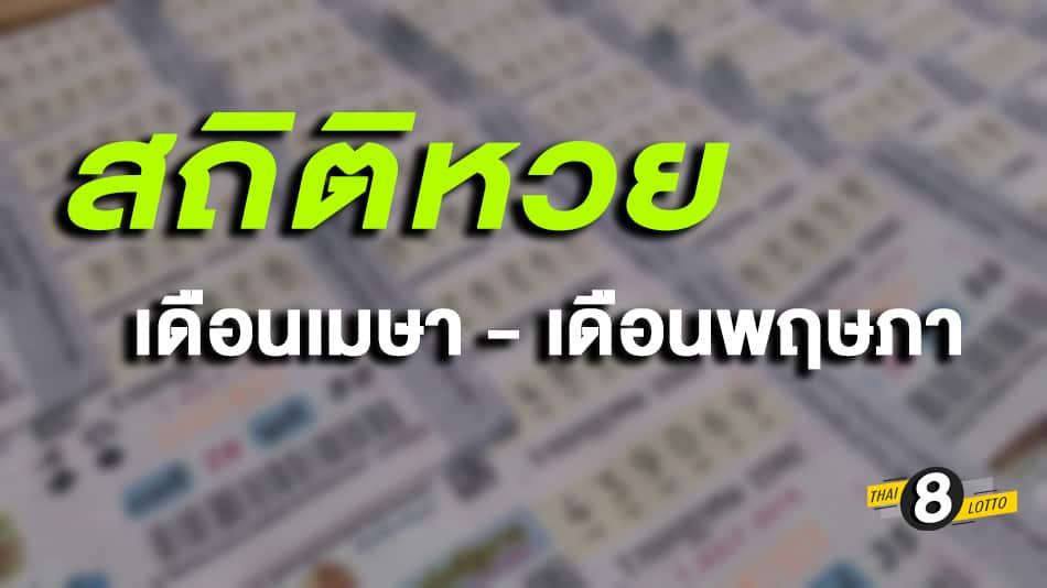 สถิติหวย-หวยไทย
